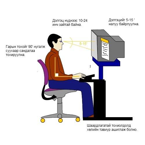 Компьютерийн өмнө зөв суух арга