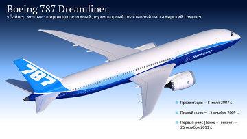 Мексик улс анхны Boeing онгоцоо хүлээн авна