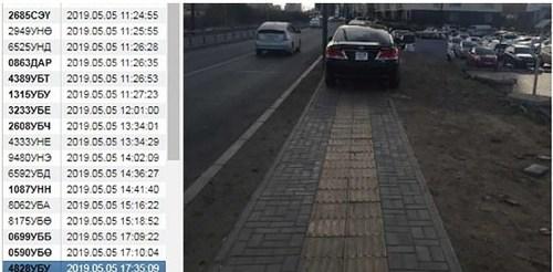 E-POLICE гар утасны аппликейшныг ашиглан иргэд 440 зөрчил илрүүлжээ